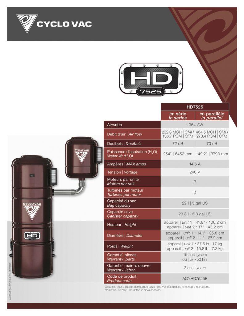 Unidad central Cyclo Vac HD7525